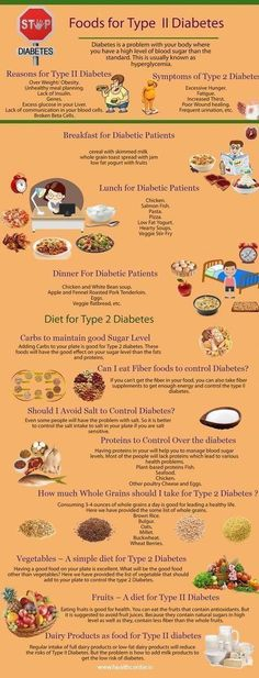 Is there any Diet for Type 2 Diabetes? Foods to control Type II diabetes. Sympto… Is there any Diet for Type 2 Diabetes? Foods to control Type II diabetes. Symptoms, Causes of Diabetes. Meal Plans Exercises to avoid Blood Sugar Beat Diabetes, Causes Of Diabetes, Types Of Diabetes, Cure Diabetes Naturally, Diabetes Foods To Avoid, Diabetes Awareness, Gestational Diabetes, Recipes, Diabetic Recipes