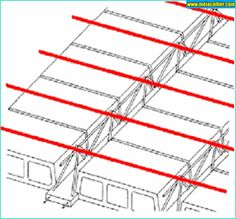 Aprenda como fazer uma LAJE corretamente! | Meia Colher Village House Design, Village Houses, Diy Projects Plans, Civil Engineering, Terrazzo, Construction, How To Plan, Science, Colour