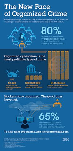 Infographic: The New Face of Organized Crime
