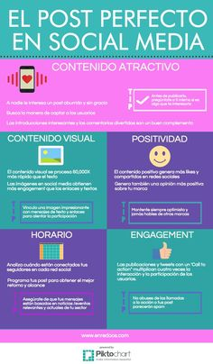 Hola: Una infografía sobre el Post perfecto en Redes Sociales. Vía Un saludo