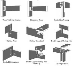 Woodworking Organization Workbench Plans ideas and Woodworking Cnc Japanese Joinery ideas. Woodworking Organization, Woodworking Quotes, Woodworking For Kids, Woodworking Joints, Woodworking Workbench, Woodworking Techniques, Woodworking Furniture, Woodworking Projects, Grizzly Woodworking