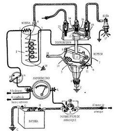 64 chevy c10 wiring diagram 65 chevy truck wiring diagram 64 AC Motor Wiring sistema de encendido el sistema de encendido es el encargado de llevar la chispa de ignici n