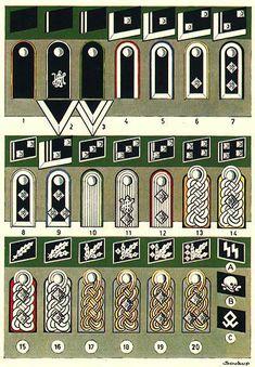 Waffen-SS/Allgemein