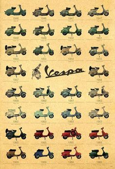 Vespa Evolution 1946-1969