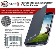 RF Safe Radiation Shielded Samsung Galaxy S4 Flip Case---Men should not carry cell phones next to their bodies.
