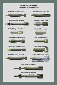 Bombs Size Chart 3 by WS-Clave on DeviantArt