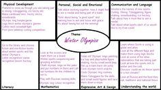 Planning EYFS winter olympics Eyfs Activities, Nursery Activities, Preschool Themes, Preschool Lessons, Preschool Plans, Preschool Assessment, Children Activities, Summer Activities, Learning Activities
