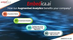 Reduce the amount of risk in financial services with our Augmented Analytics services. Embedica helps in streamlining businesses with Artificial Intelligence from analyzing credit score to claiming insurance. Deep Learning, Data Science, Credit Score, Artificial Intelligence, Big Data, Machine Learning, Investing, Technology, Business