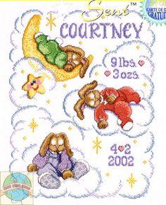 Free Baby Cross Stitch Patterns | CROSS STITCH PATTERN BIRTH