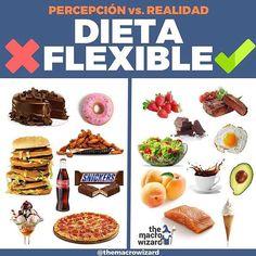 DIETA FLEXIBLE? POR SUPUESTO PERO TEN DOS DEDOS DE FRENTECasi siempre que alguien menciona dieta flexible o dice: yo como lo que quiero y pierdo grasa es importante tener en cuenta lo que realmente significa para no confundir la percepción con la realidad. - Dieta Flexible NO significa: Voy a ver cuántas chocolatinas y pizzas me caben en mis macros! Intenta pensar en algo como: Puedo comer todo lo que me gusta mientras le doy a mi cuerpo lo que necesita para cumplir mis objetivos y sentirme…