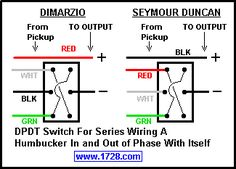 humbucker volume tone wiring diagram images guitar wiring guitar