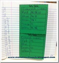Nice graphing activity for your math journal