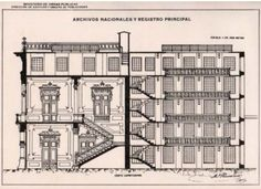 Archivo General de la Nación, Alejandro Chataing, Caracas
