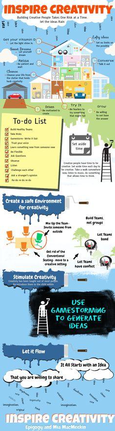 Estrategias para fomentar la creatividad