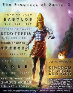 """The vision that God gave King Nebuchadnezzar as shown in the Bible verses above, and subsequently the interpretation to the prophet Daniel, consisted of an image of a man which depicted all the """"ages"""" and ruling kingdoms from the time of Babylon until the second coming of Christ Jesus (the destroying Rock, which is the eternal kingdom of God)."""