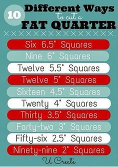 Cool Chart for Cutting Fat Quarters.