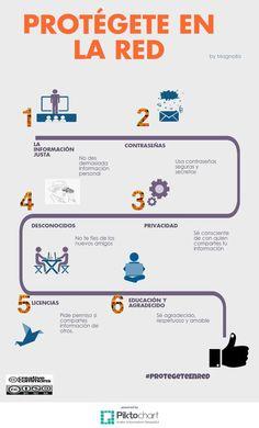 PROTÉGETE EN LA RED   @Piktochart Infographic