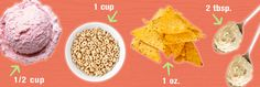 4 Serving-Size Pitfalls & How to Avoid Them