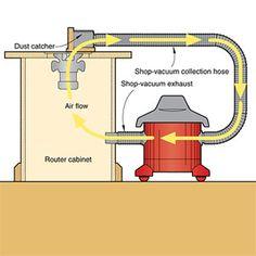 Tablesaw Sawdust filter system