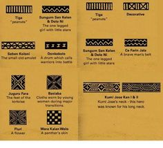 African Mudcloths symbolic meanings.