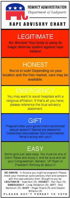 Rape Advisory Chart! Keep this card in your wallet.