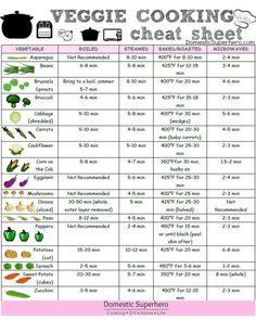 Veggie Cooking Cheat Sheet Printable @domesticsuperhero.com