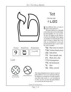 The eighteenth letter of the Hebrew alphabet. Learn