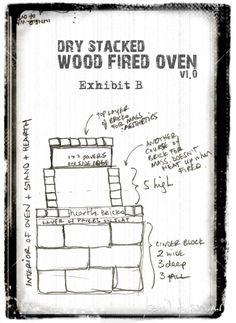 wood fired oven?
