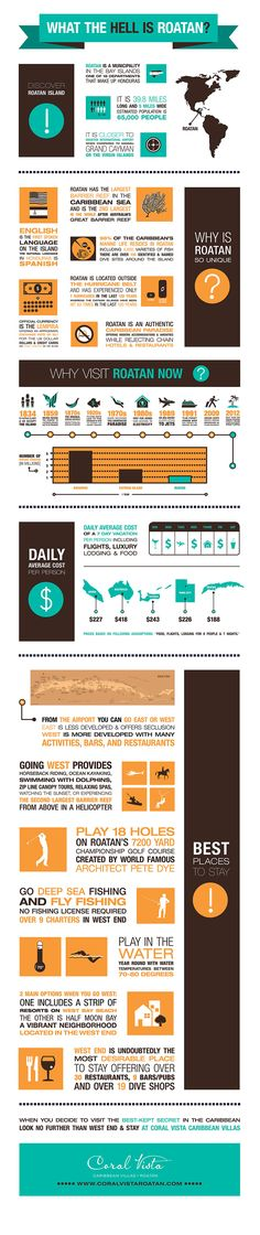 Roatan Infographic - fabulous place! My fave island of all the ones we have visited!