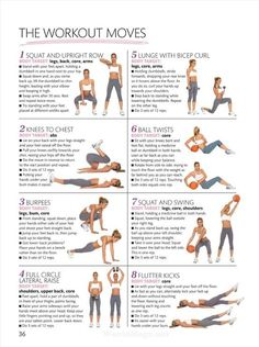 To spark some change in your body. Do this full body workout every other day for one week. I suggest increasing the weights & lowering the reps. Do one set of each exercise followed by five minutes of cardio. Repeat this circuit 3 or 4 times.