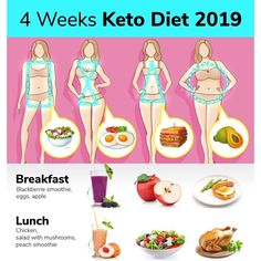 🔥Weight loss tasty meal plan for a day🥑 Ernährungsplan – diät plan Loose Weight Meal Plan, Weight Loss Meals, How To Lose Weight Fast, Lose Fat, Weight Gain, Loose Weight Smoothies, Tasty Meal, Menu Dieta, Easy Diet Plan