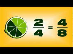Fracciones de Fruta - una lección animada de matemática