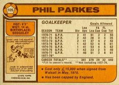 1978-79 Topps #105 Phil Parkes | Trading Card Database Queens Park Rangers Fc, Trading Card Database, Goalkeeper, Cards, Goaltender, Fo Porter, Maps, Playing Cards