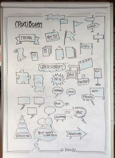 "Photo protocol ""Workshop Sketchnoting and Visualization"" HfT Stuttgart ›B . - Photo protocol ""Workshop sketching and visualizing"" HfT Stuttgart ›Bütefisch Marketing und Kommun -"