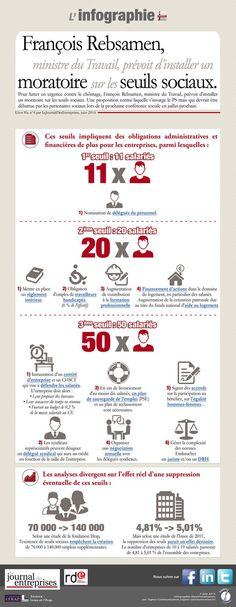 11, 20 ou 50 salariés : ça change quoi au #DialogueSocial ? #RH #Management