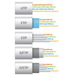 Quelle différence entre les cables & Prises RJ45 UTP, FTP, STP, CAT5, CAT6 ...