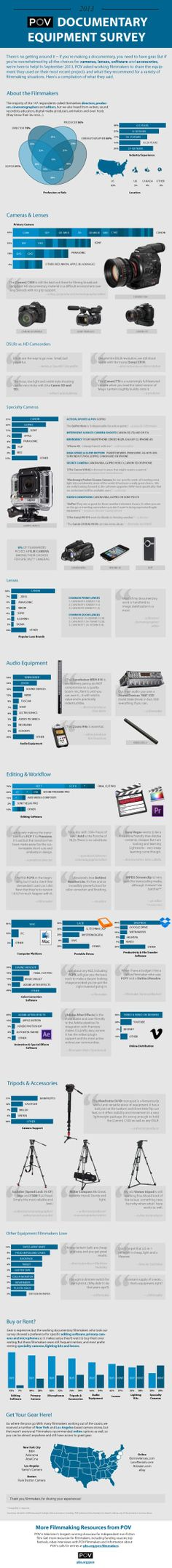 11 best Sentences images on Pinterest Film making, Film school and