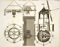 1807 Copper Engraving Windmill Thrashing Machinery Farming Agriculture Art TCF2 | eBay