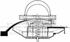 """Planetario de la Ciudad de Buenos Aires """"Galileo Galilei"""""""