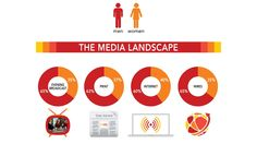 Updated Report Shows That the Media Gender Gap Is Still Enormous