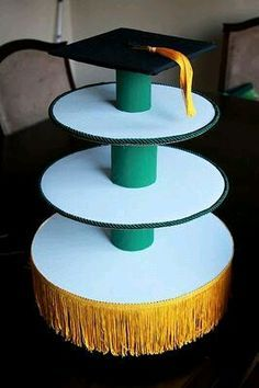 más y más manualidades: Cómo hacer un stand para cupcakes usando latas y círculos de carton