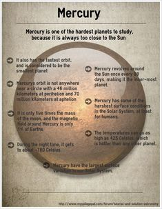 Introduction to the planet Mercury is part of Astronomy - Astronomy Facts, Space And Astronomy, Solar System Planets, Our Solar System, Cosmos, Planet Project, All About Space, Solar System Projects, Planet For Kids