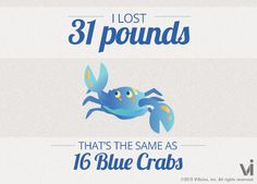 I lost 31 pounds! That is the same as 16 blue crabs.