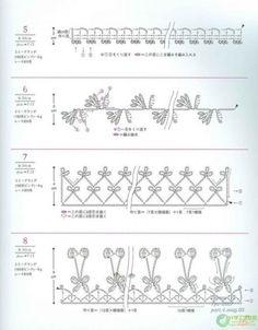 Crochet edging charts