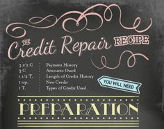 This blog is a collection of articles about credit repair and credit repair related topics.