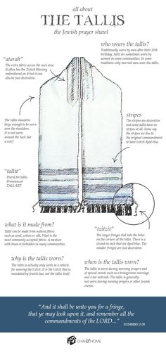 Rabbi Wedding (Tallis Infographic)- This tallis is the more formal version of a tallit. This should be worn by the Rabbi during the wedding scene. Cultura Judaica, Arte Judaica, Jewish History, Jewish Art, Church History, Heiliges Land, Messianic Judaism, Hebrew School, Learn Hebrew