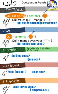 To Learn French Spanish Class Learning Videos Fun Code: 7235303085 French Learning Games, French Language Learning, Teaching French, Teaching English, Who In French, Ap French, French Words, Learn French Free, Learn To Speak French