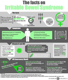 The facts of irritable bowl syndrome