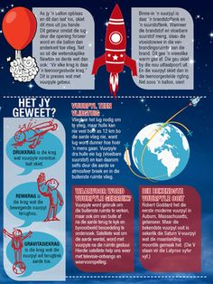 Vuurpyle drukkrag remkrag gravitasiekrag infografika hoezit Theme Pictures, Afrikaans, Child Development, Homeschooling, Classroom Ideas, Worksheets, Back To School, Teacher, Science