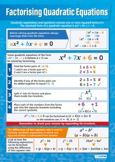 Learn about Factorising Quadratic Equations with this well designed and compelling poster. The large size of the poster allows it to be clear to read from a distance, making it perfect for all learning environments. Gre Math, Maths Algebra, Gcse Maths Revision, Math Charts, Math Poster, Math Formulas, Science, Teaching Math, Teaching Resources